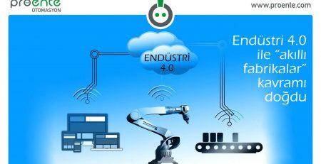 Endüstri 4.0 Hakkında Bilinmesi Gerekenler