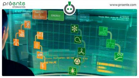 proente-Endüstriyel-Otomasyon-Nedir