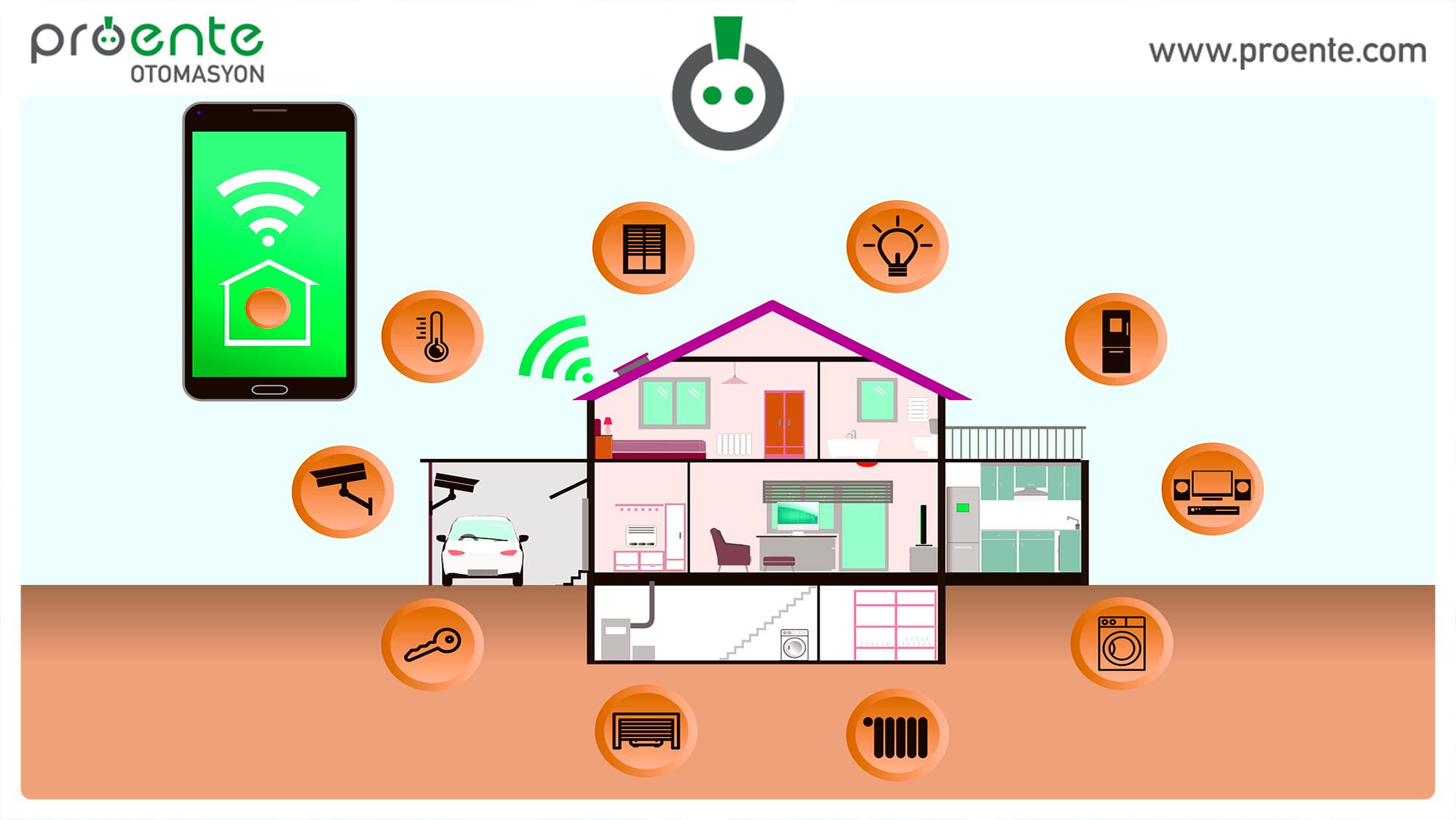 Yeni nesil akıllı ev sistemleri hakkında her şey