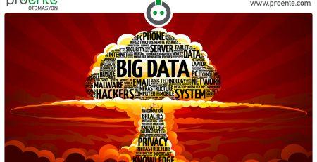 big data, büyük veri,