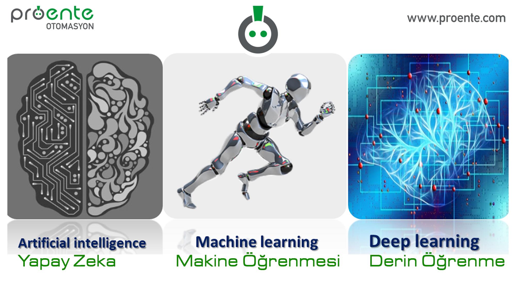 makine öğrenmesi, yapay zeka, derin öğrenme,