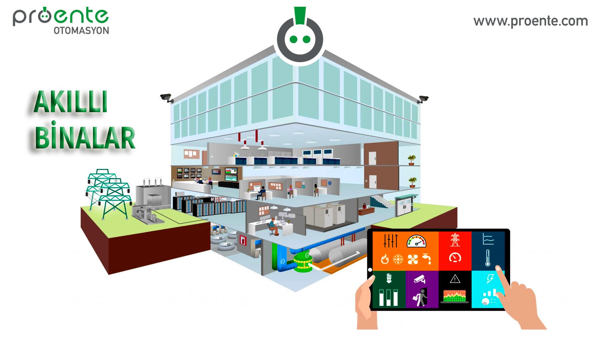 akıllı bina, akıllı bina otomasyonu, akıllı bina özellikleri,