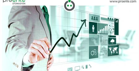 kaynak verimliliği, etki kaynak kullanımı, kaynak analizi