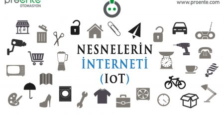 nesnelerin interneti, iot, internet of things,