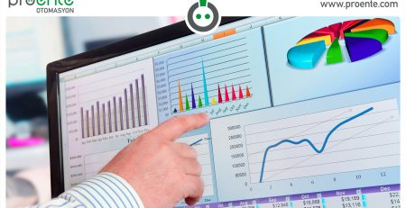 veri analizi, veri analizi nedir, veri analizi ve raporlama,