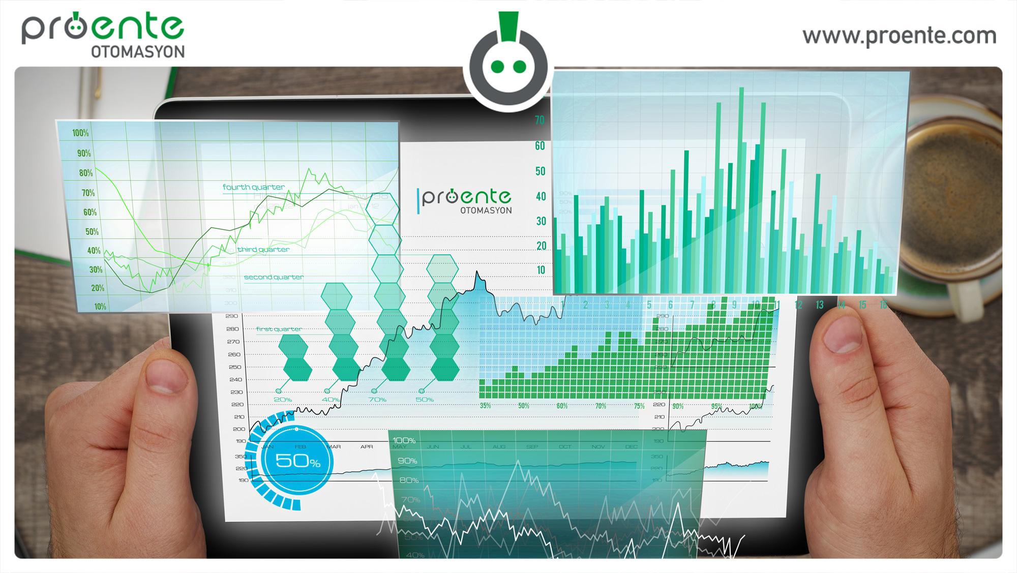 veri analizi yararları, veri analizi, veri analisti, verileri okuma,